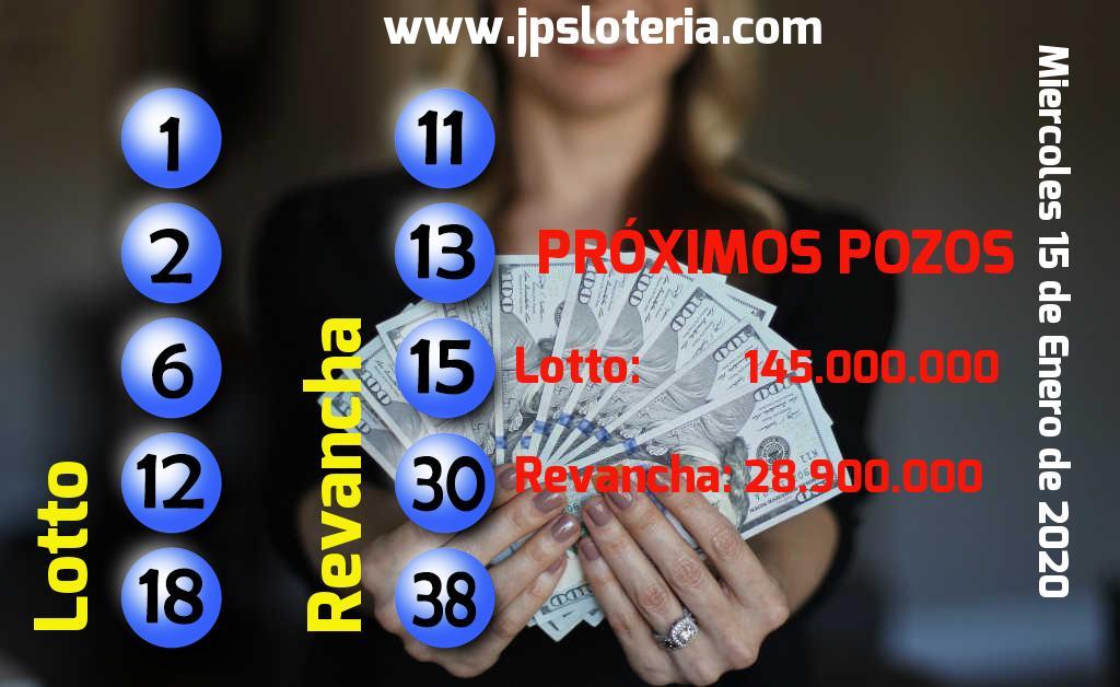 spiel 77 lotto quoten
